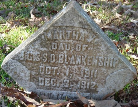 BLANKENSHIP, MARTHA K - Colbert County, Alabama | MARTHA K BLANKENSHIP - Alabama Gravestone Photos