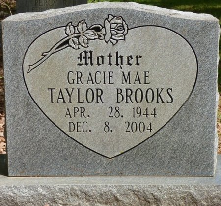 BROOKS, GRACIE MAE - Colbert County, Alabama | GRACIE MAE BROOKS - Alabama Gravestone Photos