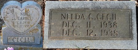 CECIL, NELDA CAROLYN - Colbert County, Alabama | NELDA CAROLYN CECIL - Alabama Gravestone Photos