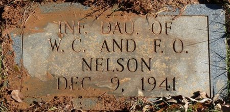 NELSON, INFANT DAUGHTER - Colbert County, Alabama | INFANT DAUGHTER NELSON - Alabama Gravestone Photos