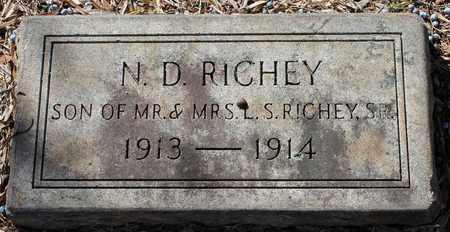 RICHEY, N D - Jefferson County, Alabama | N D RICHEY - Alabama Gravestone Photos