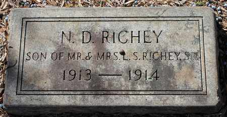 RICHEY, N D - Jefferson County, Alabama   N D RICHEY - Alabama Gravestone Photos